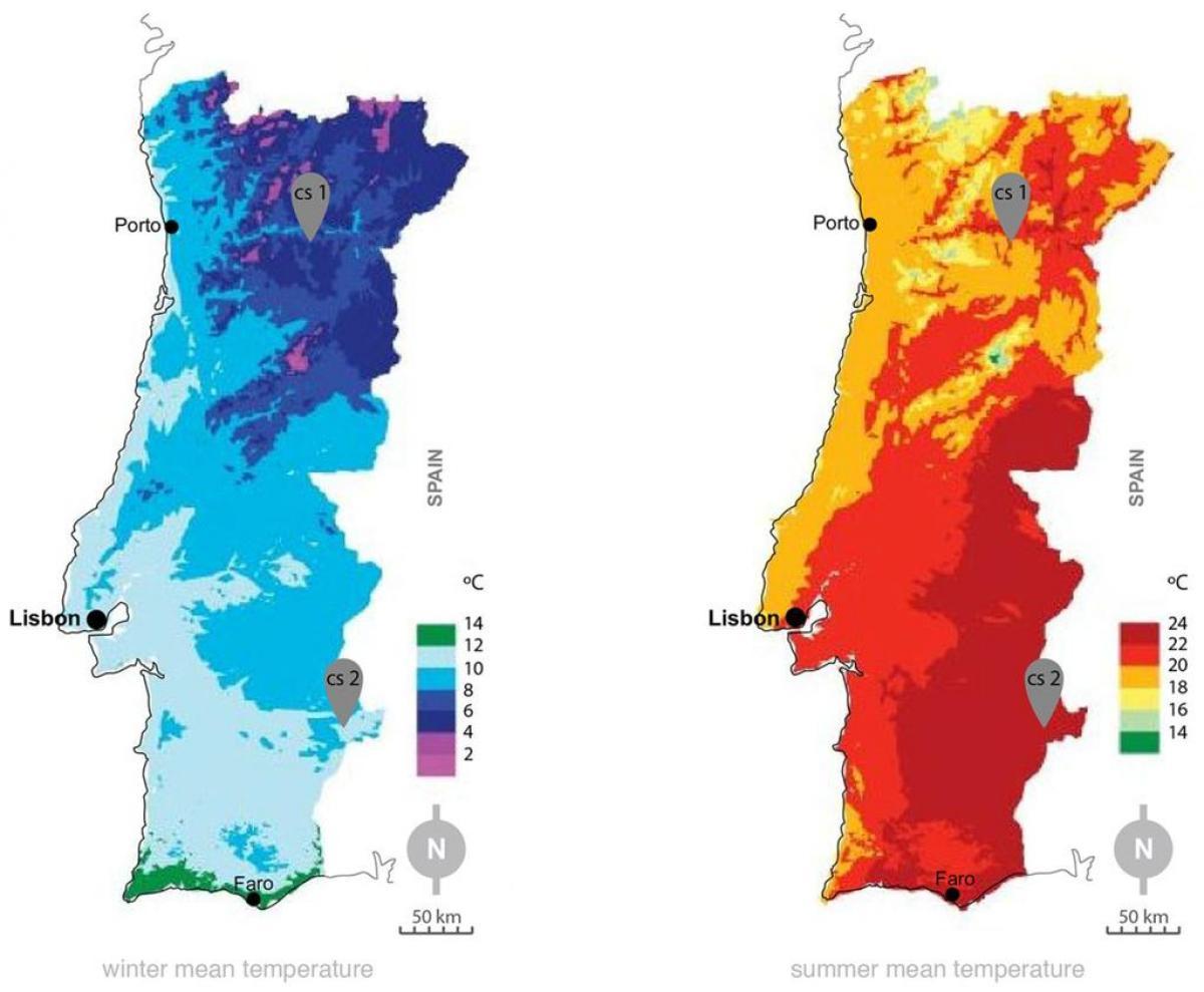 mapa climático de portugal Portugal clima mapa   mapa del Clima de Portugal (en el Sur de  mapa climático de portugal